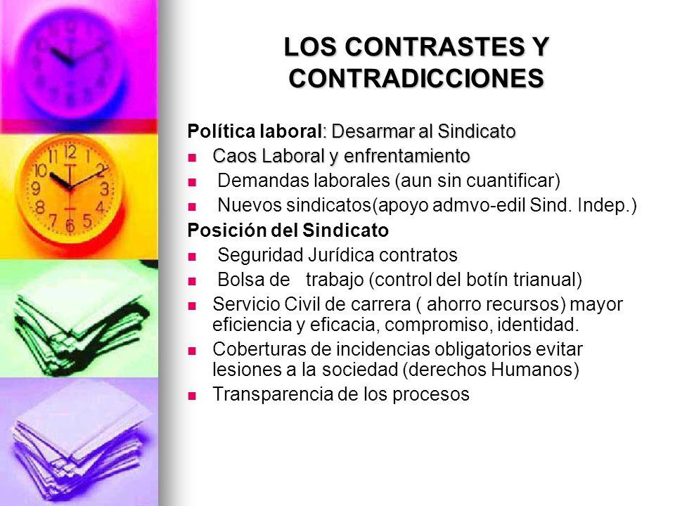 LOS CONTRASTES Y CONTRADICCIONES : Desarmar al Sindicato Política laboral: Desarmar al Sindicato Caos Laboral y enfrentamiento Caos Laboral y enfrenta