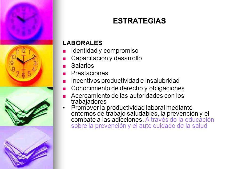 ESTRATEGIAS LABORALES Identidad y compromiso Capacitación y desarrollo Salarios Prestaciones Incentivos productividad e insalubridad Conocimiento de d