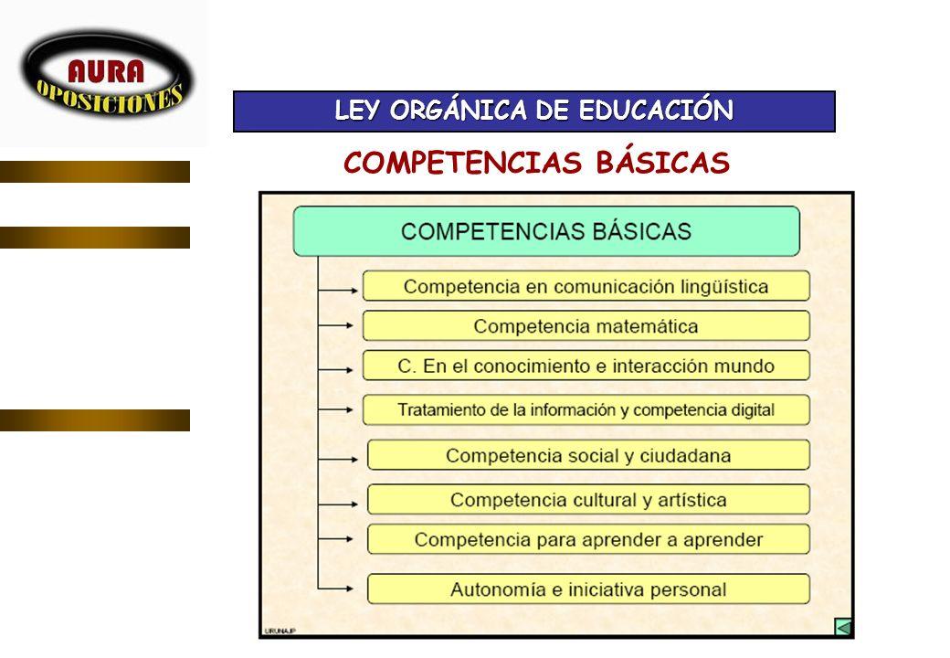 LEY ORGÁNICA DE EDUCACIÓN COMPETENCIAS BÁSICAS