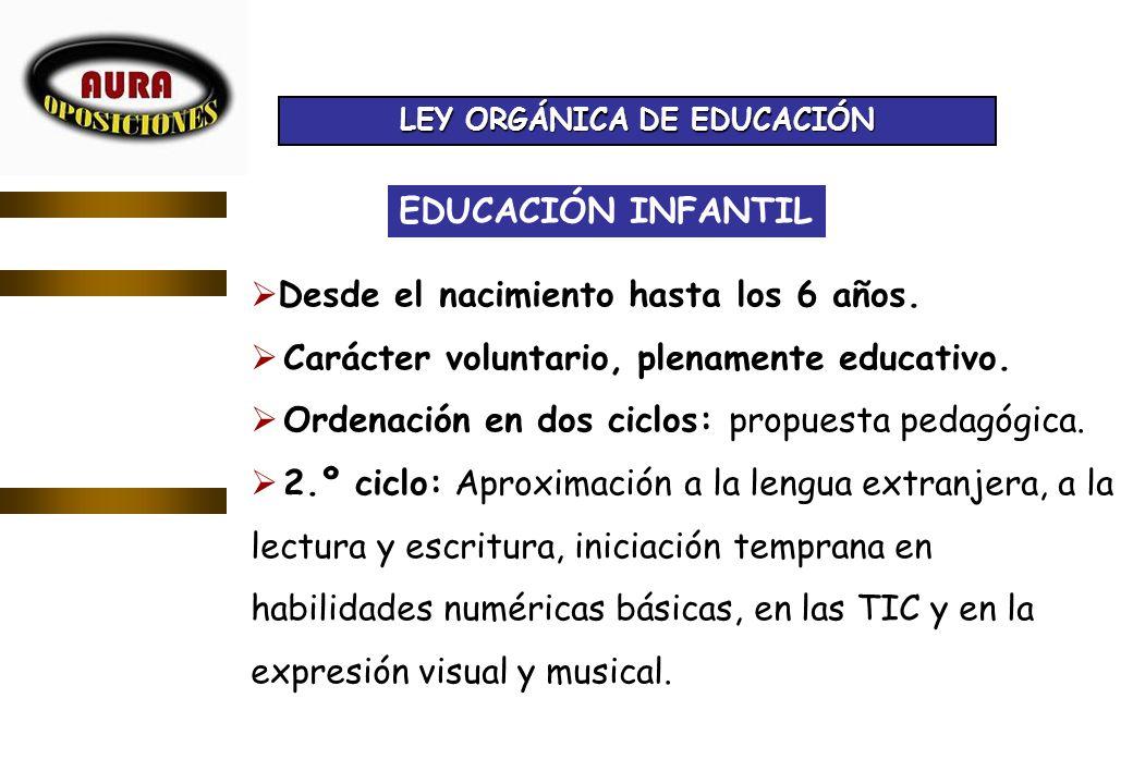 LEY ORGÁNICA DE EDUCACIÓN EDUCACIÓN INFANTIL Desde el nacimiento hasta los 6 años. Carácter voluntario, plenamente educativo. Ordenación en dos ciclos