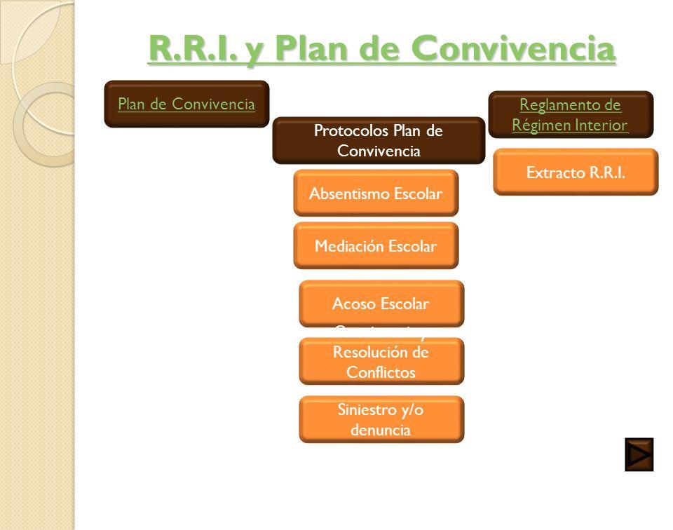 RRRR.... RRRR.... IIII.... y y y y P P P P llll aaaa nnnn d d d d eeee C C C C oooo nnnn vvvv iiii vvvv eeee nnnn cccc iiii aaaa Plan de Convivencia P