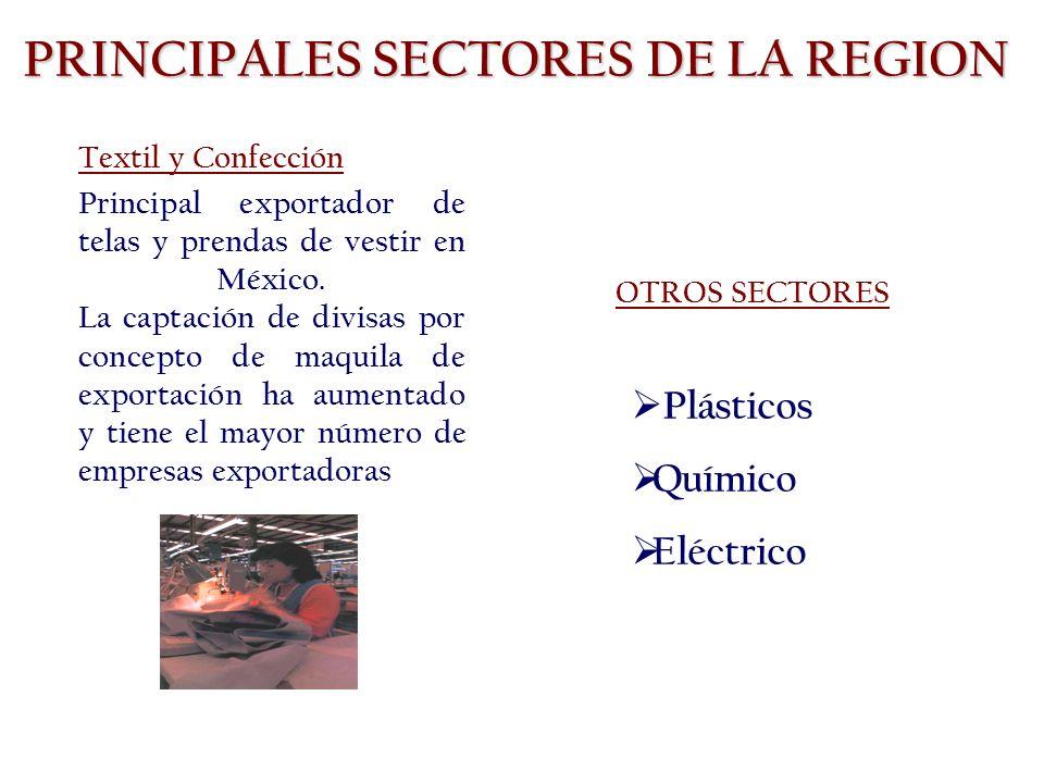 Textil y Confección Principal exportador de telas y prendas de vestir en México.