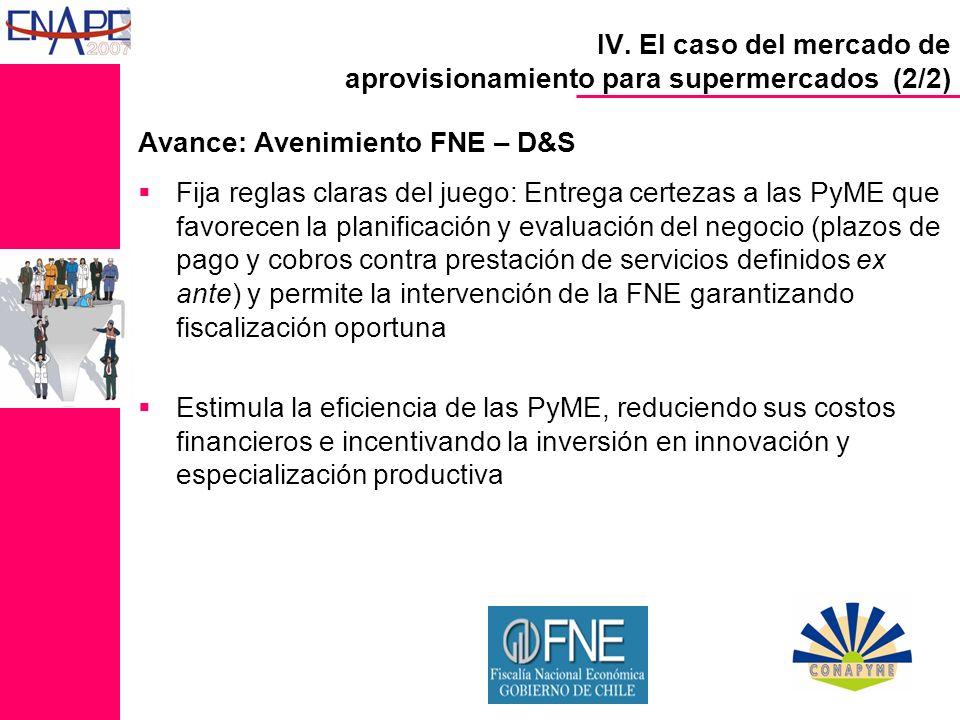 Avance: Avenimiento FNE – D&S Fija reglas claras del juego: Entrega certezas a las PyME que favorecen la planificación y evaluación del negocio (plazos de pago y cobros contra prestación de servicios definidos ex ante) y permite la intervención de la FNE garantizando fiscalización oportuna Estimula la eficiencia de las PyME, reduciendo sus costos financieros e incentivando la inversión en innovación y especialización productiva IV.