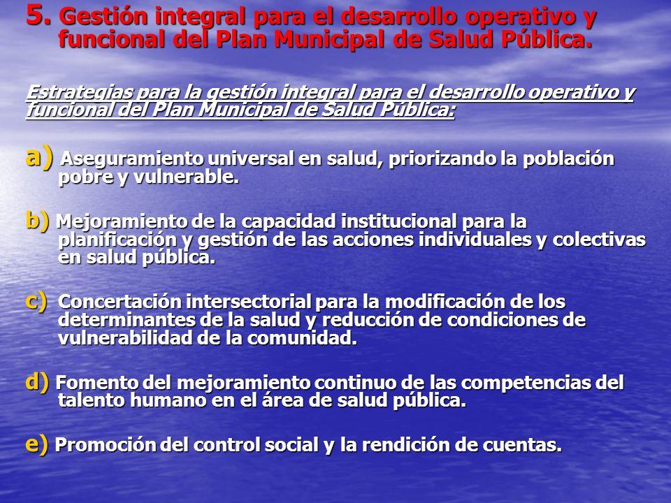 5. Gestión integral para el desarrollo operativo y funcional del Plan Municipal de Salud Pública. Estrategias para la gestión integral para el desarro