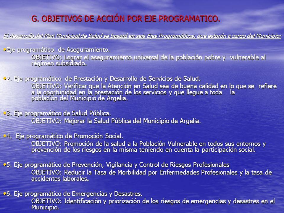 G. OBJETIVOS DE ACCIÓN POR EJE PROGRAMATICO. El desarrollo del Plan Municipal de Salud se basará en seis Ejes Programáticos, que estarán a cargo del M