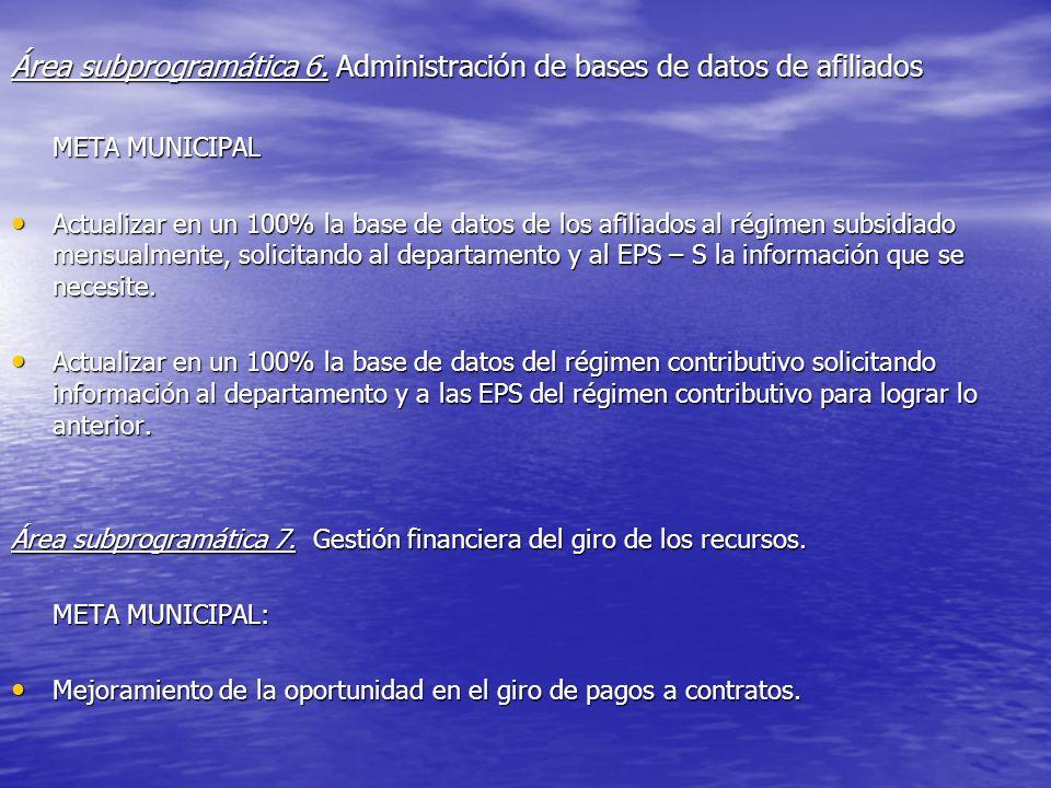 Área subprogramática 6. Administración de bases de datos de afiliados META MUNICIPAL Actualizar en un 100% la base de datos de los afiliados al régime