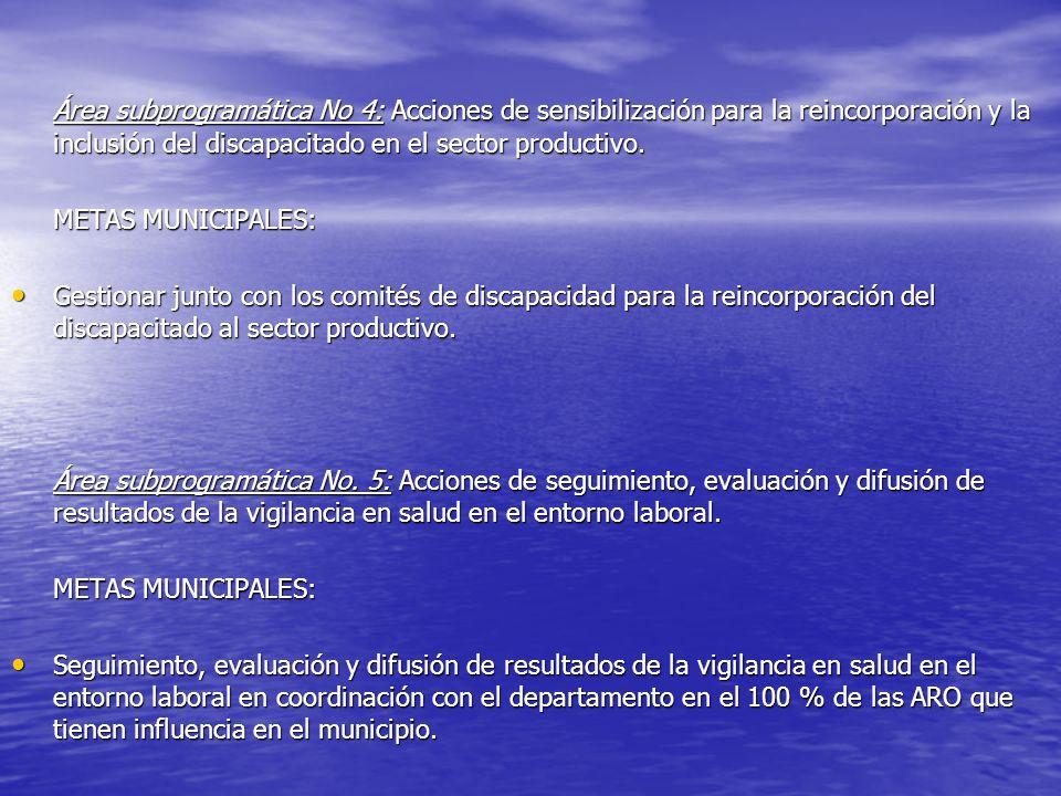 Área subprogramática No 4: Acciones de sensibilización para la reincorporación y la inclusión del discapacitado en el sector productivo. METAS MUNICIP