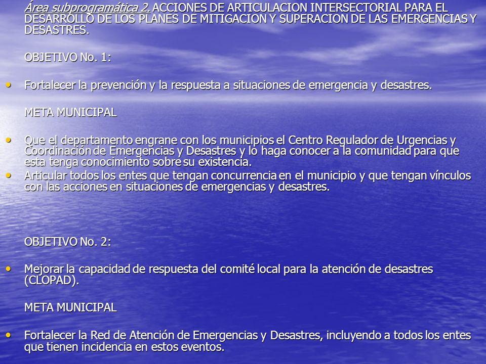 Área subprogramática 2. ACCIONES DE ARTICULACION INTERSECTORIAL PARA EL DESARROLLO DE LOS PLANES DE MITIGACION Y SUPERACION DE LAS EMERGENCIAS Y DESAS