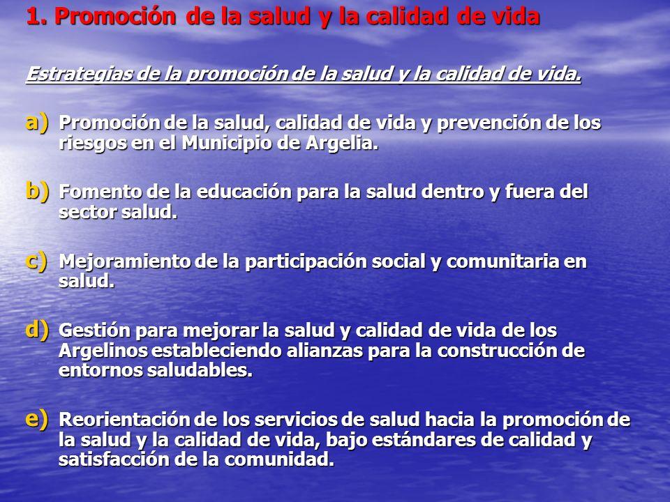 1. Promoción de la salud y la calidad de vida Estrategias de la promoción de la salud y la calidad de vida. a) Promoción de la salud, calidad de vida