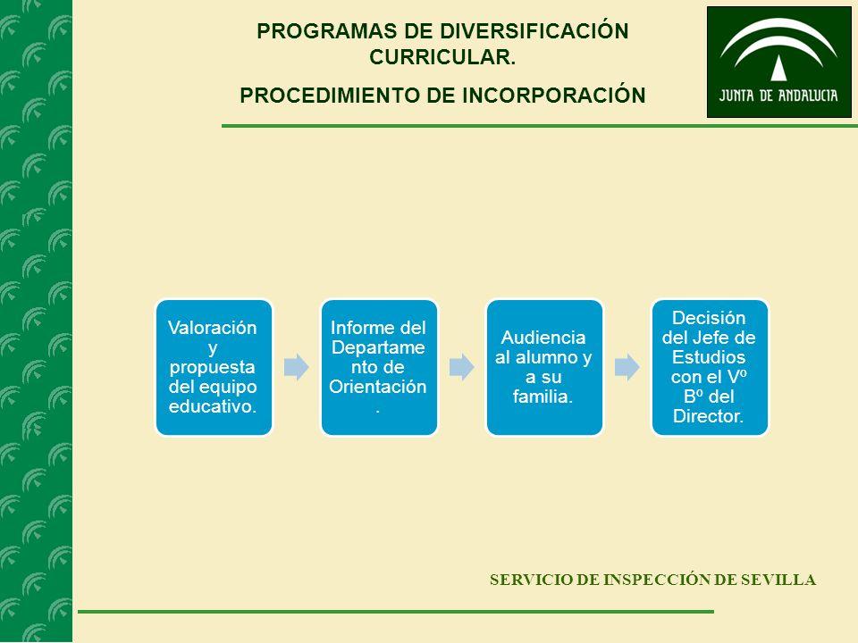 SERVICIO DE INSPECCIÓN DE SEVILLA Valoración y propuesta del equipo educativo. Informe del Departame nto de Orientación. Audiencia al alumno y a su fa