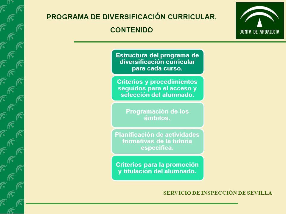 SERVICIO DE INSPECCIÓN DE SEVILLA PROGRAMA DE DIVERSIFICACIÓN CURRICULAR. CONTENIDO Estructura del programa de diversificación curricular para cada cu