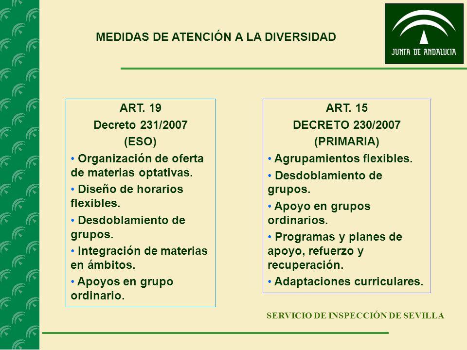 SERVICIO DE INSPECCIÓN DE SEVILLA MEDIDAS DE ATENCIÓN A LA DIVERSIDAD ART. 19 Decreto 231/2007 (ESO) Organización de oferta de materias optativas. Dis