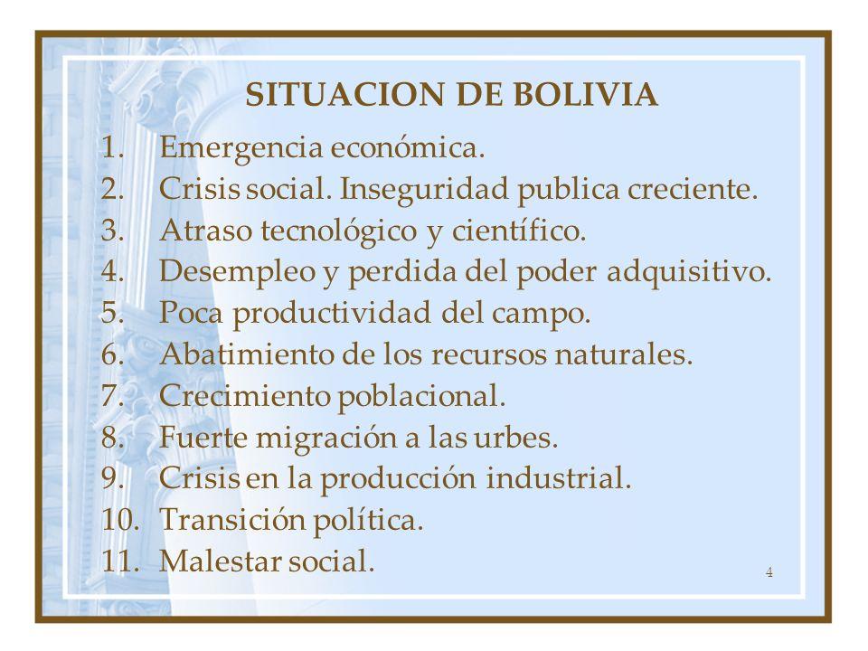 4 SITUACION DE BOLIVIA 1.Emergencia económica. 2.Crisis social. Inseguridad publica creciente. 3.Atraso tecnológico y científico. 4.Desempleo y perdid