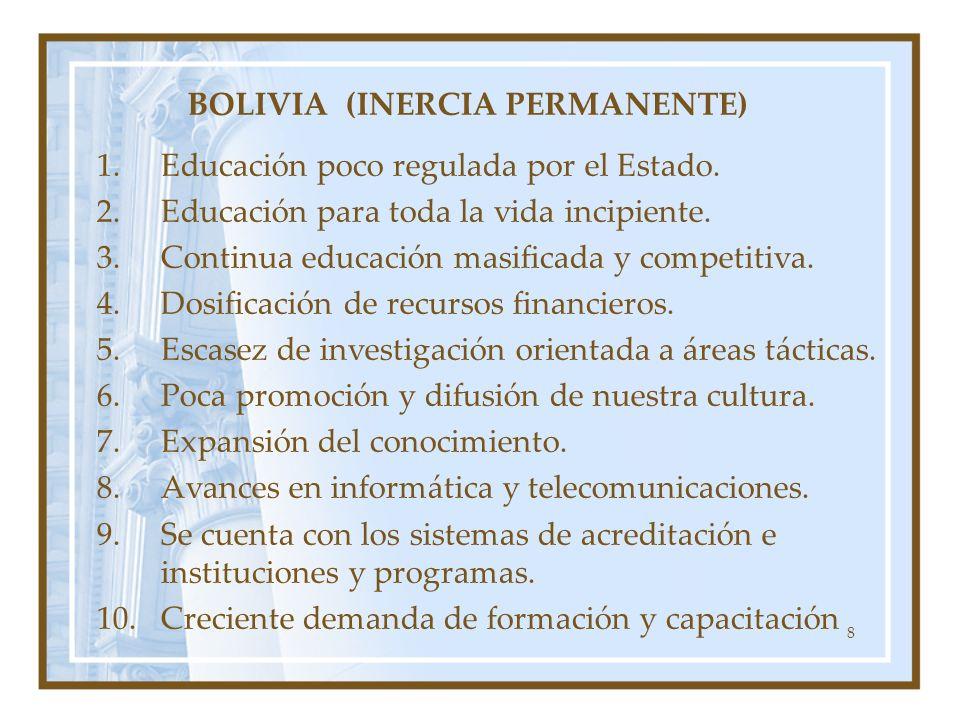 8 BOLIVIA (INERCIA PERMANENTE) 1.Educación poco regulada por el Estado. 2.Educación para toda la vida incipiente. 3.Continua educación masificada y co