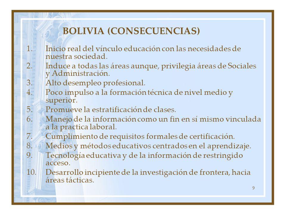 9 BOLIVIA (CONSECUENCIAS) 1.Inicio real del vínculo educación con las necesidades de nuestra sociedad. 2.Induce a todas las áreas aunque, privilegia á