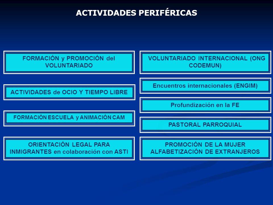 PROMOCIÓN DE LA MUJER ALFABETIZACIÓN DE EXTRANJEROS ACTIVIDADES P ERIFÉRICAS ACTIVIDADES de OCIO Y TIEMPO LIBRE FORMACIÓN y PROMOCIÓN del VOLUNTARIADO