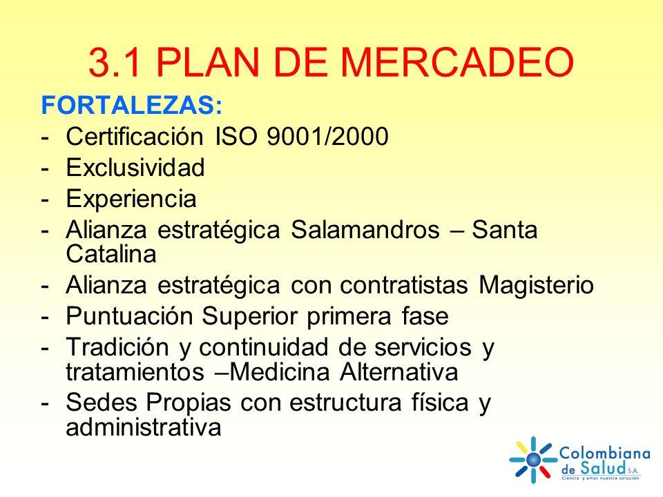 3.1 PLAN DE MERCADEO FORTALEZAS: -Certificación ISO 9001/2000 -Exclusividad -Experiencia -Alianza estratégica Salamandros – Santa Catalina -Alianza es