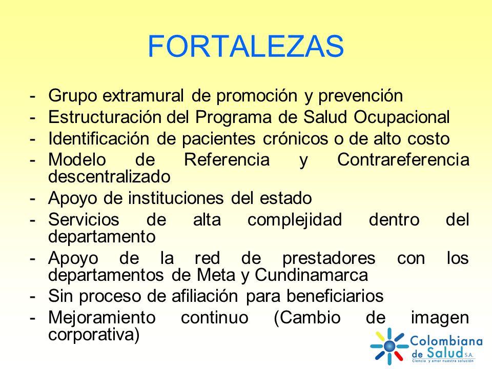 FORTALEZAS -Grupo extramural de promoción y prevención -Estructuración del Programa de Salud Ocupacional -Identificación de pacientes crónicos o de al