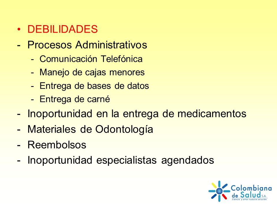 DEBILIDADES -Procesos Administrativos -Comunicación Telefónica -Manejo de cajas menores -Entrega de bases de datos -Entrega de carné -Inoportunidad en