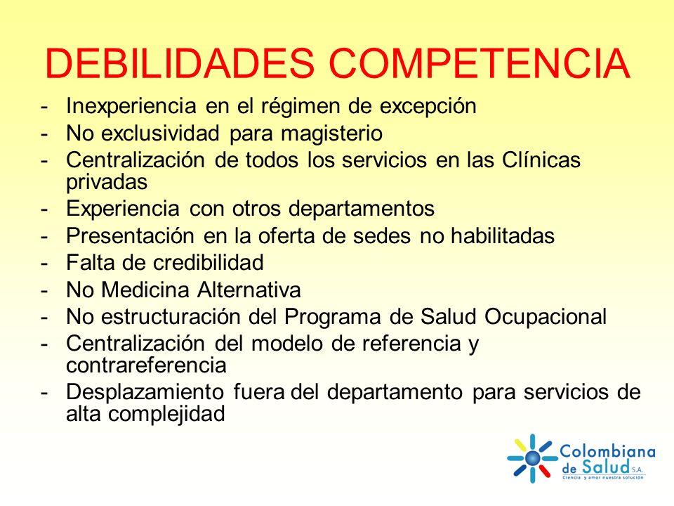 DEBILIDADES COMPETENCIA -Inexperiencia en el régimen de excepción -No exclusividad para magisterio -Centralización de todos los servicios en las Clíni