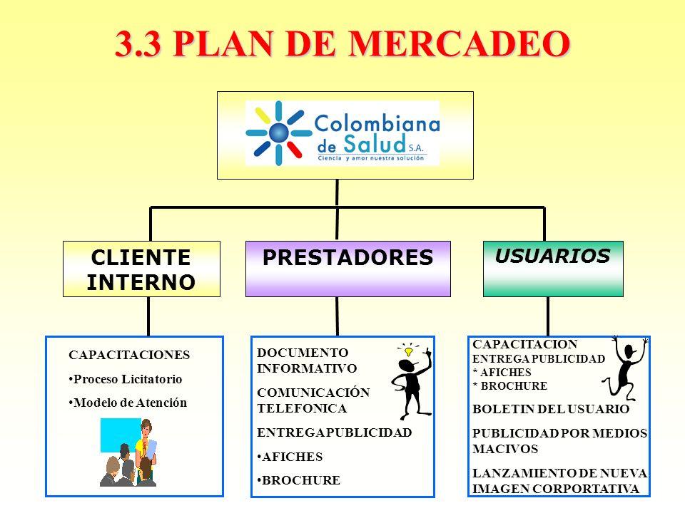 3.3 PLAN DE MERCADEO 3.3 PLAN DE MERCADEO CLIENTE INTERNO PRESTADORES USUARIOS CAPACITACIONES Proceso Licitatorio Modelo de Atención DOCUMENTO INFORMA