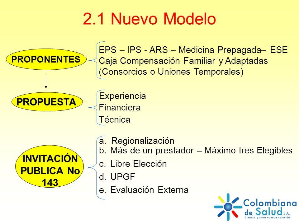 2.1 Nuevo Modelo EPS – IPS - ARS – Medicina Prepagada– ESE Caja Compensación Familiar y Adaptadas (Consorcios o Uniones Temporales) PROPONENTES PROPUE