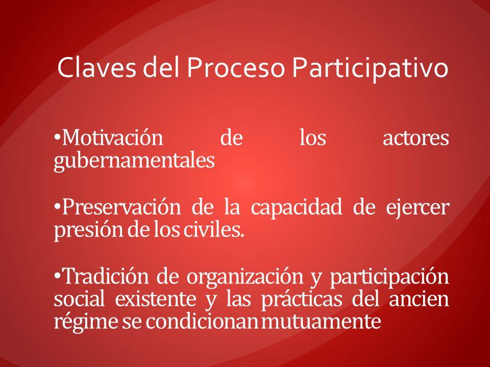 Motivación de los actores gubernamentales Preservación de la capacidad de ejercer presión de los civiles. Tradición de organización y participación so