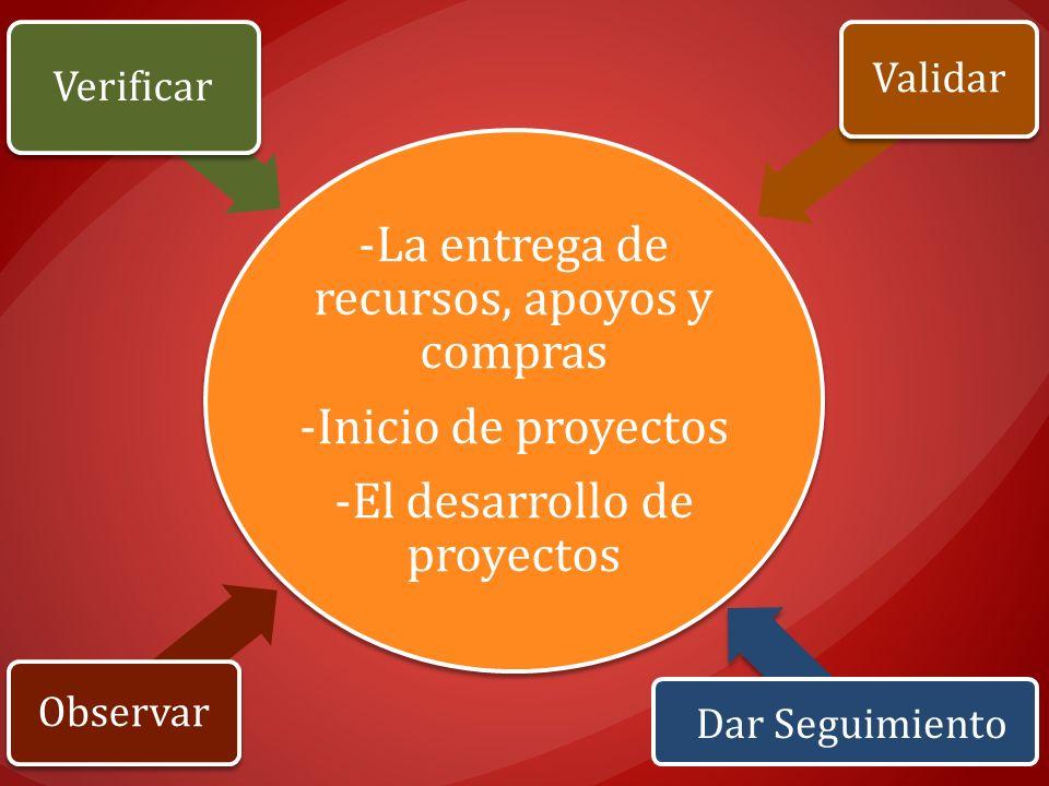 -La entrega de recursos, apoyos y compras -Inicio de proyectos -El desarrollo de proyectos Observar Verificar Validar Dar Seguimiento