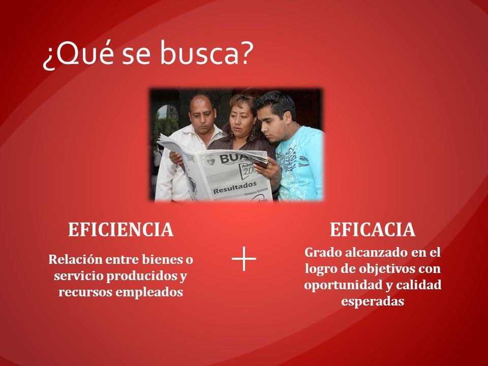 ¿Qué se busca? EFICIENCIA Relación entre bienes o servicio producidos y recursos empleados EFICACIA Grado alcanzado en el logro de objetivos con oport