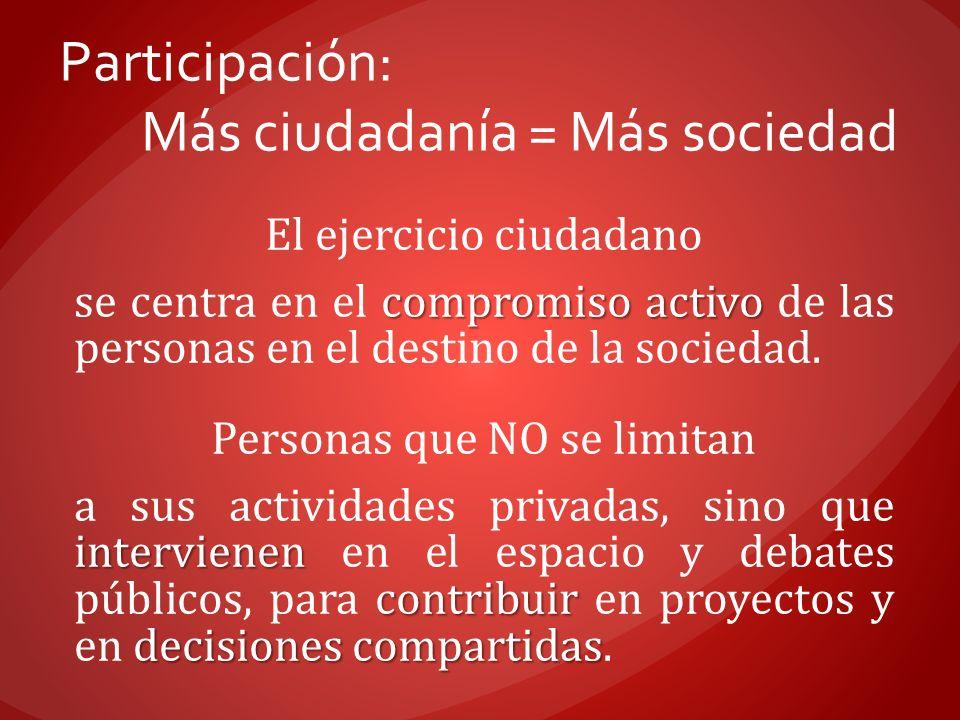 Participación: Más ciudadanía = Más sociedad El ejercicio ciudadano compromiso activo se centra en el compromiso activo de las personas en el destino