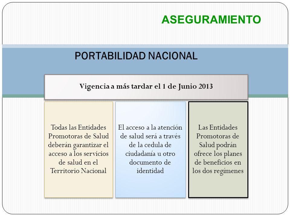 ASEGURAMIENTO PORTABILIDAD NACIONAL Vigencia a más tardar el 1 de Junio 2013 Todas las Entidades Promotoras de Salud deberán garantizar el acceso a lo