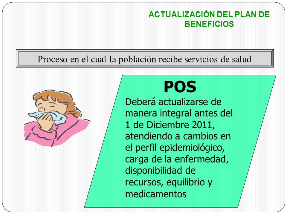 ACTUALIZACIÓN DEL PLAN DE BENEFICIOS POS Deberá actualizarse de manera integral antes del 1 de Diciembre 2011, atendiendo a cambios en el perfil epide