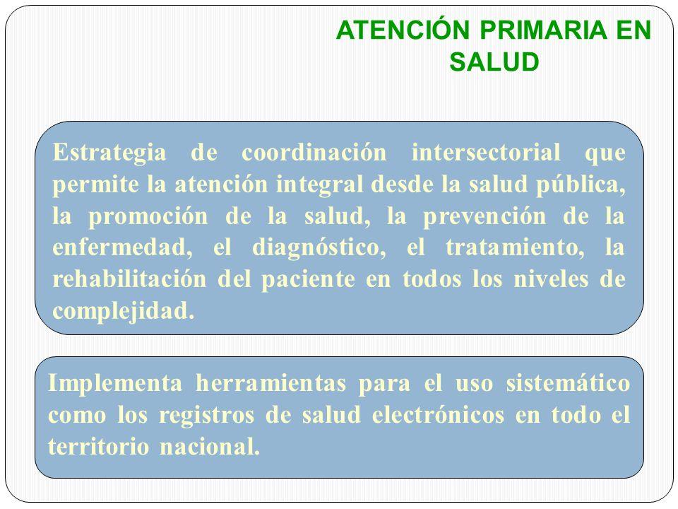ATENCIÓN PRIMARIA EN SALUD Estrategia de coordinación intersectorial que permite la atención integral desde la salud pública, la promoción de la salud