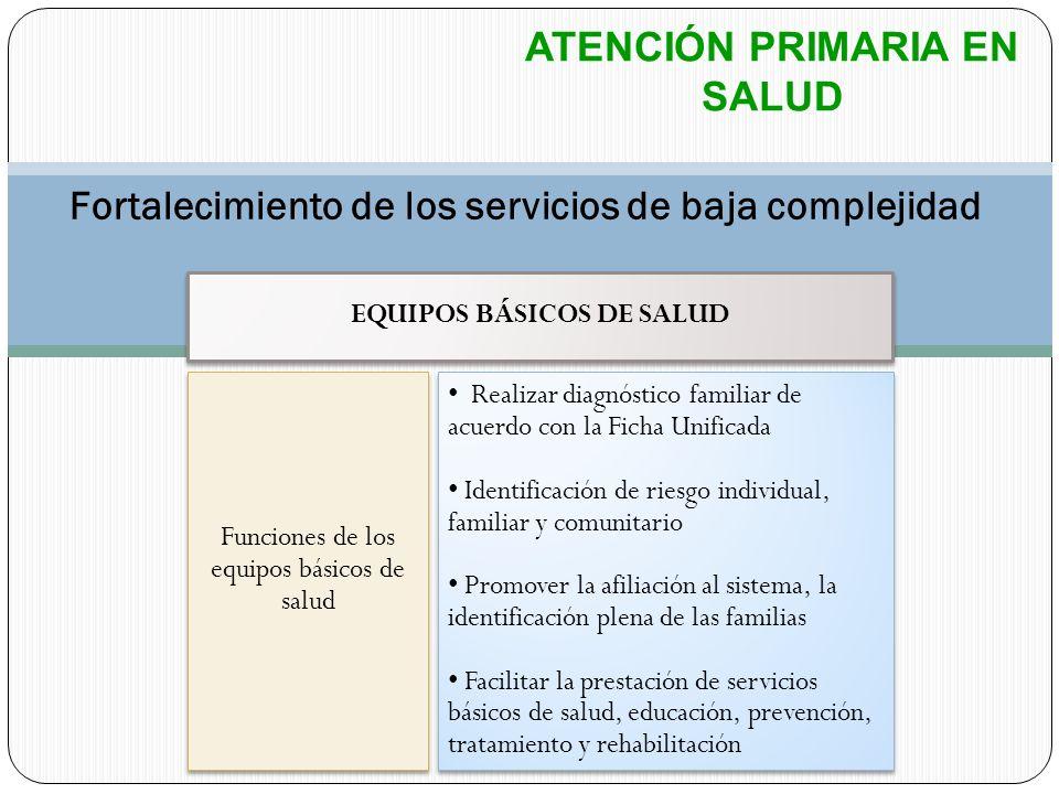 ATENCIÓN PRIMARIA EN SALUD Fortalecimiento de los servicios de baja complejidad EQUIPOS BÁSICOS DE SALUD Funciones de los equipos básicos de salud Rea