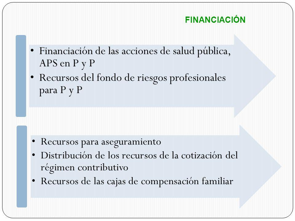 FINANCIACIÓN Financiación de las acciones de salud pública, APS en P y P Recursos del fondo de riesgos profesionales para P y P Recursos para aseguram