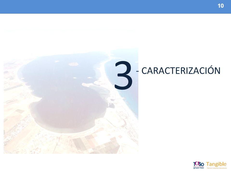 10 - CARACTERIZACIÓN 3