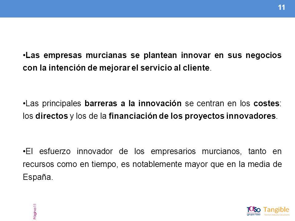11 Página 11 Las empresas murcianas se plantean innovar en sus negocios con la intención de mejorar el servicio al cliente.