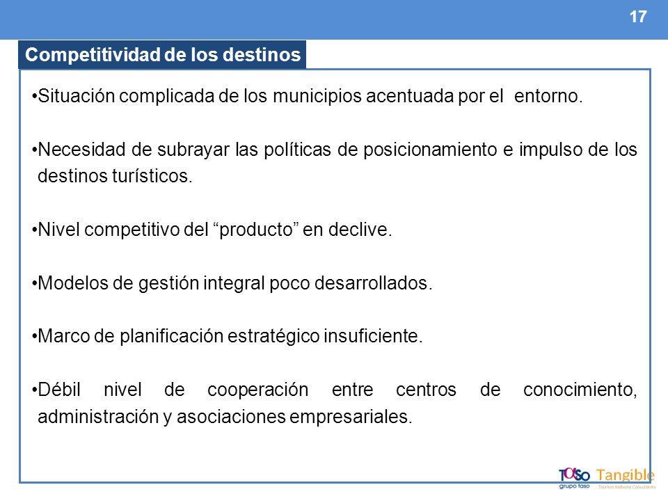 17 Situación complicada de los municipios acentuada por el entorno.