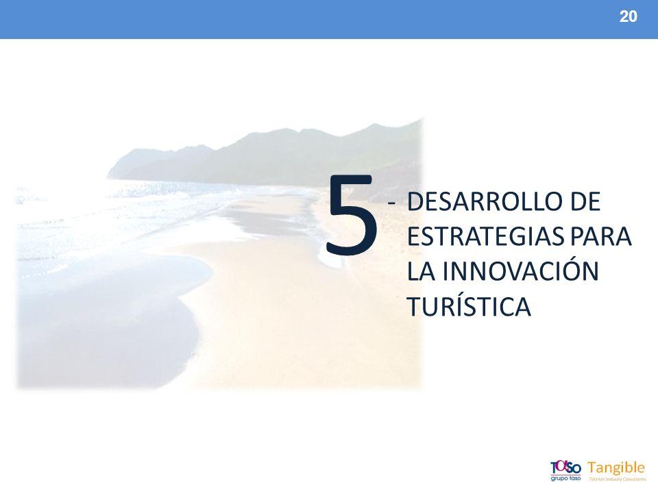 20 -DESARROLLO DE ESTRATEGIAS PARA LA INNOVACIÓN TURÍSTICA 5