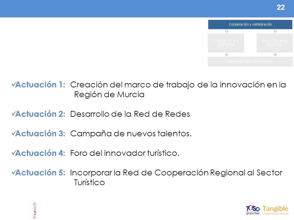 22 Página 22 Actuación 1: Creación del marco de trabajo de la innovación en la Región de Murcia Actuación 2: Desarrollo de la Red de Redes Actuación 3: Campaña de nuevos talentos.