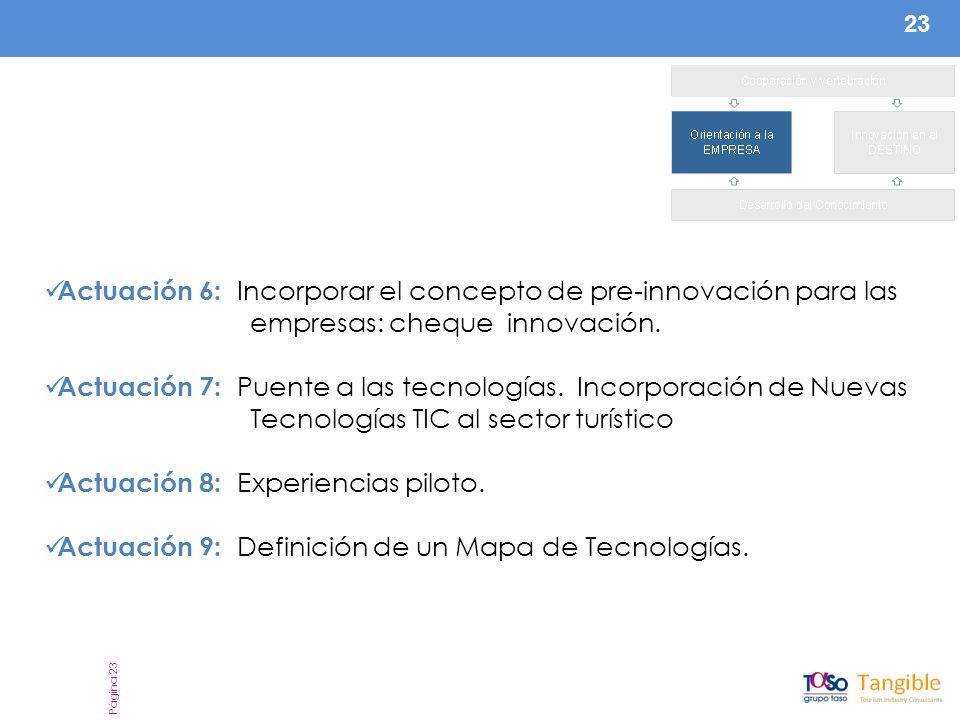 23 Página 23 Actuación 6: Incorporar el concepto de pre-innovación para las empresas: cheque innovación.