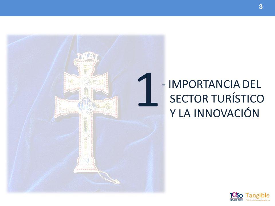 3 - IMPORTANCIA DEL SECTOR TURÍSTICO Y LA INNOVACIÓN 1