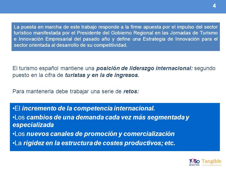 4 El turismo español mantiene una posición de liderazgo internacional: segundo puesto en la cifra de turistas y en la de ingresos.