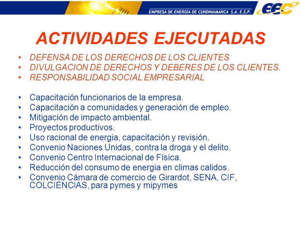 ACTIVIDADES EJECUTADAS DEFENSA DE LOS DERECHOS DE LOS CLIENTES DIVULGACION DE DERECHOS Y DEBERES DE LOS CLIENTES. RESPONSABILIDAD SOCIAL EMPRESARIAL C