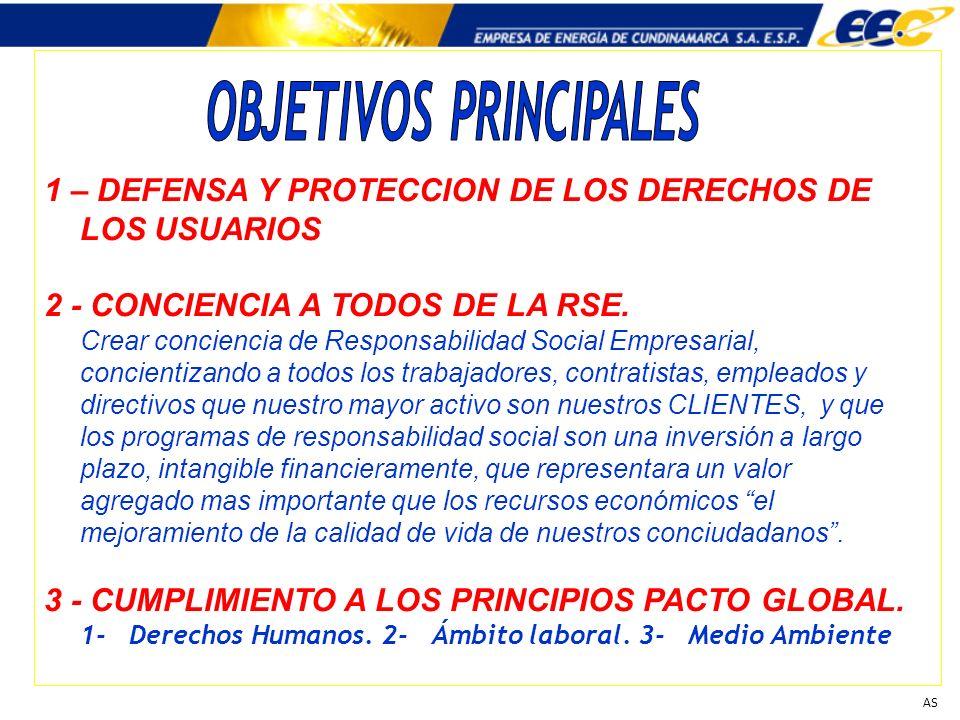 1 – DEFENSA Y PROTECCION DE LOS DERECHOS DE LOS USUARIOS 2 - CONCIENCIA A TODOS DE LA RSE. Crear conciencia de Responsabilidad Social Empresarial, con