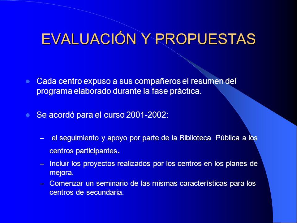 EVALUACIÓN Y PROPUESTAS Cada centro expuso a sus compañeros el resumen del programa elaborado durante la fase práctica.