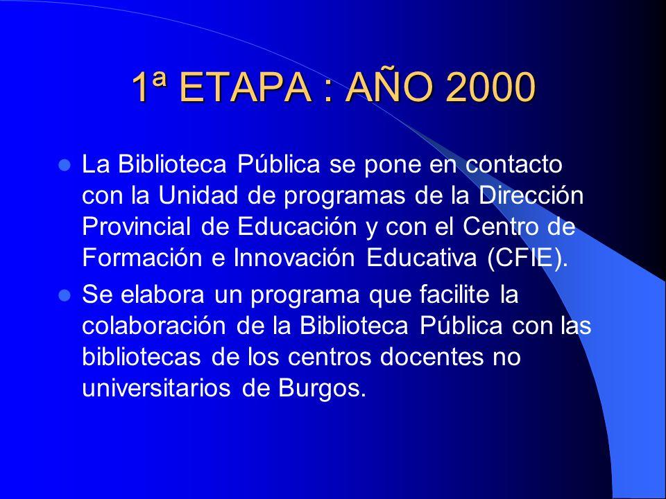 1ª ETAPA : AÑO 2000 La Biblioteca Pública se pone en contacto con la Unidad de programas de la Dirección Provincial de Educación y con el Centro de Formación e Innovación Educativa (CFIE).