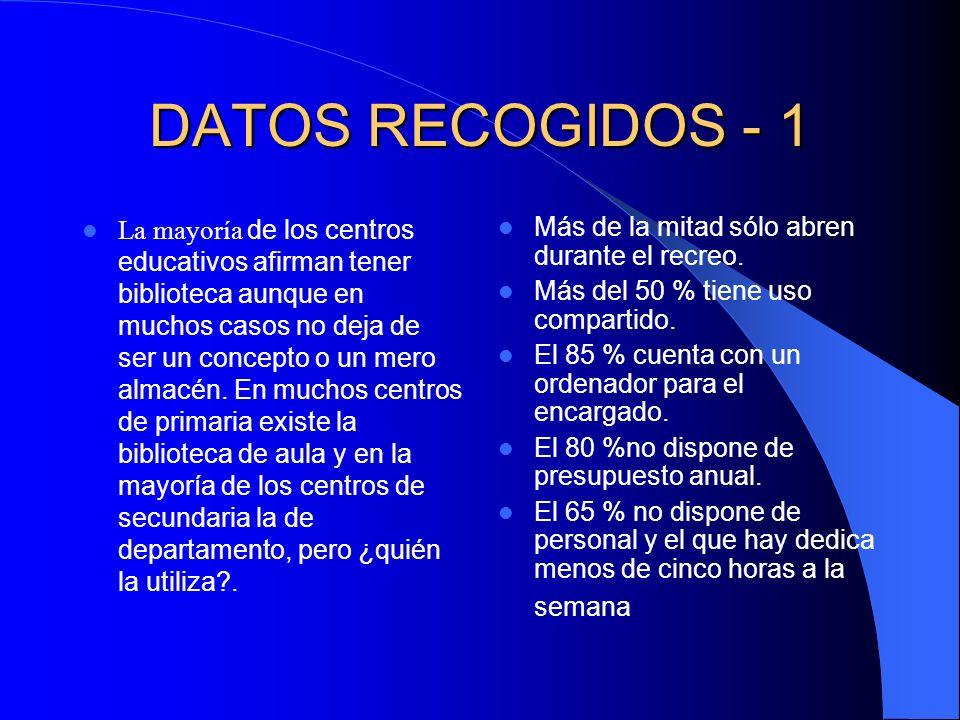 DATOS RECOGIDOS - 1 La mayoría de los centros educativos afirman tener biblioteca aunque en muchos casos no deja de ser un concepto o un mero almacén.