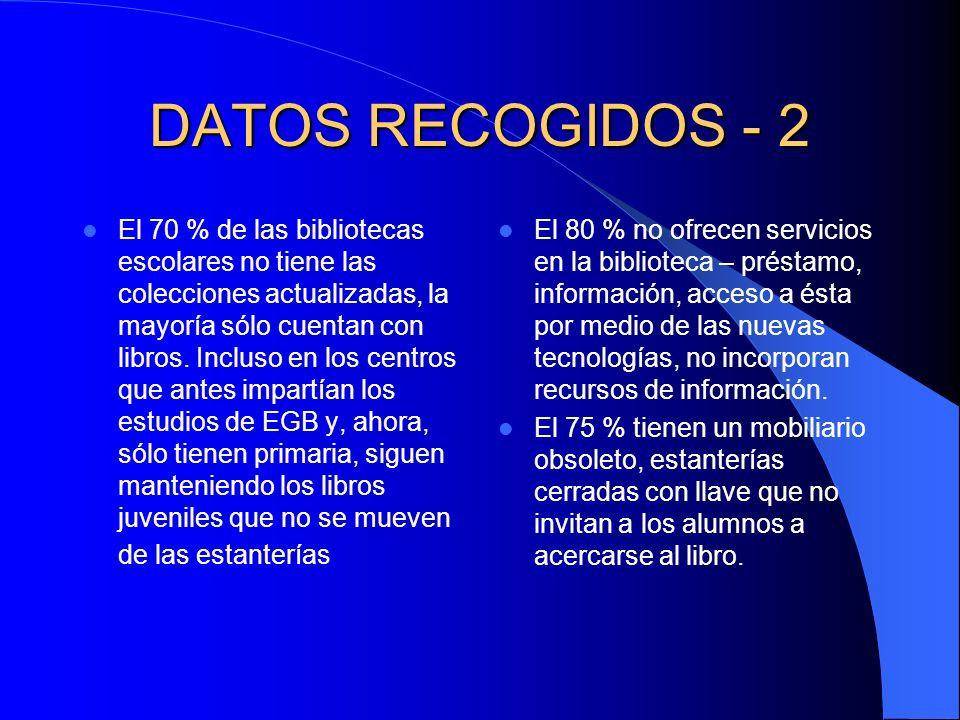 DATOS RECOGIDOS - 3 El 80 % ha instalado el programa de gestión Abies, pero sólo lo utilizan para, de vez en cuando, introducir libros en el catálogo.