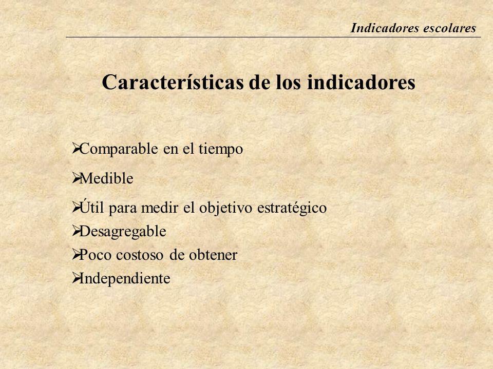 Indicadores escolares Importancia de los indicadores ¿Qué son.